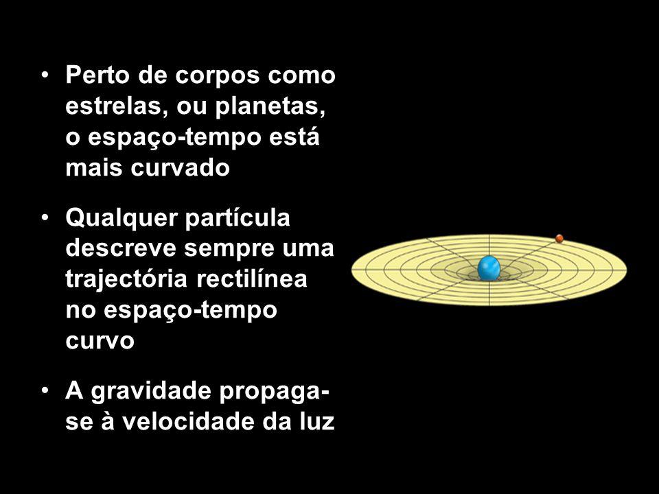 Perto de corpos como estrelas, ou planetas, o espaço-tempo está mais curvado Qualquer partícula descreve sempre uma trajectória rectilínea no espaço-t