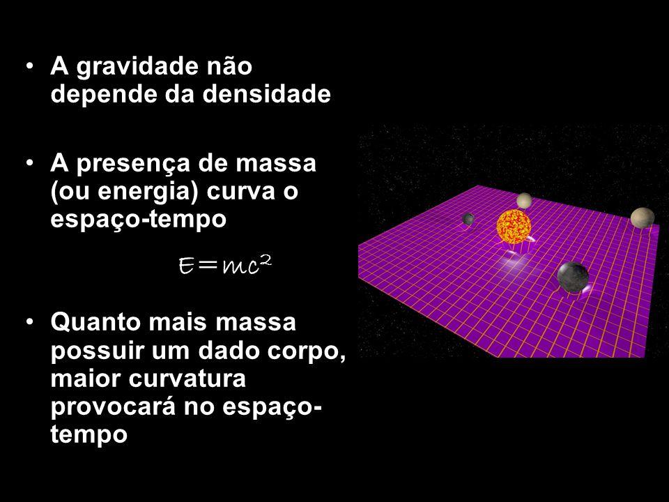 A gravidade não depende da densidade A presença de massa (ou energia) curva o espaço-tempo Quanto mais massa possuir um dado corpo, maior curvatura pr