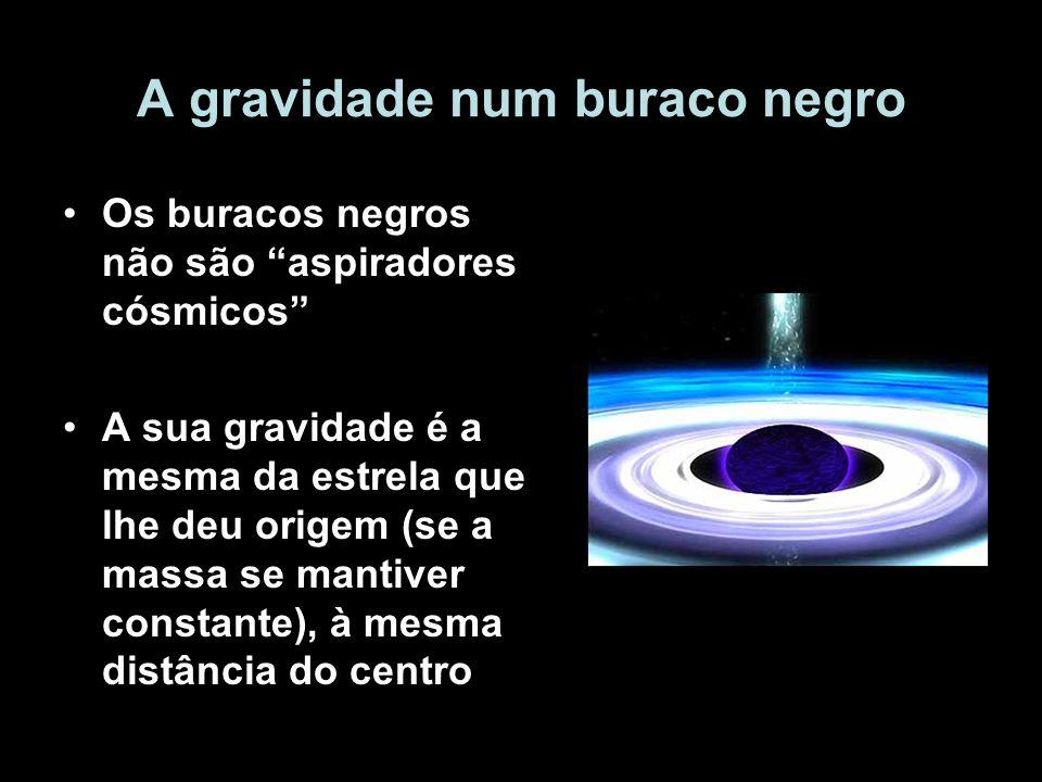 A gravidade num buraco negro Os buracos negros não são aspiradores cósmicos A sua gravidade é a mesma da estrela que lhe deu origem (se a massa se man