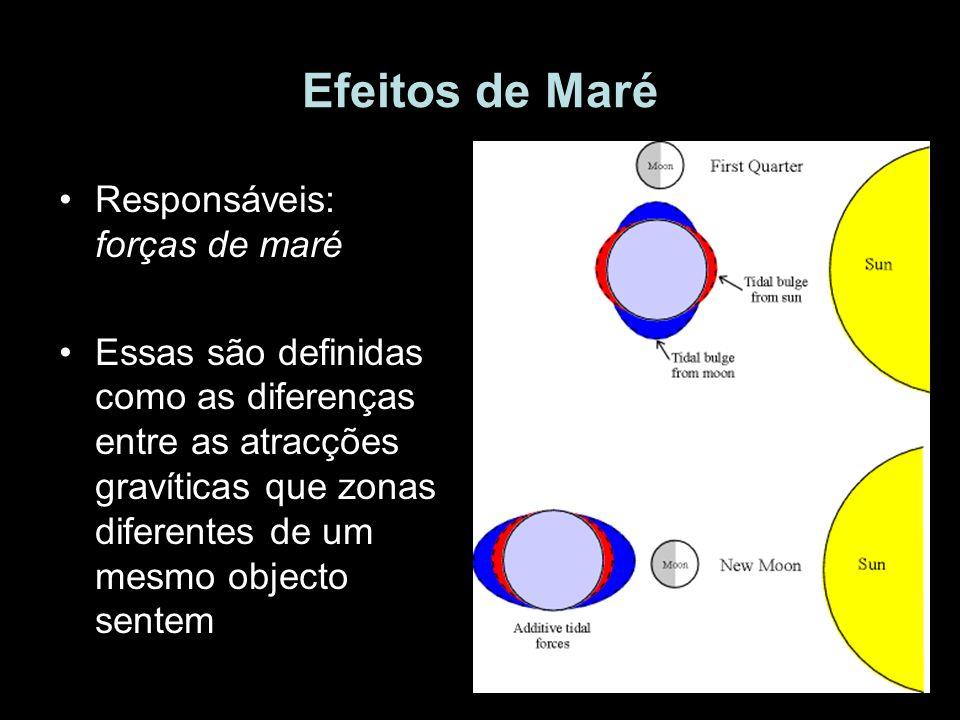 Efeitos de Maré Responsáveis: forças de maré Essas são definidas como as diferenças entre as atracções gravíticas que zonas diferentes de um mesmo obj
