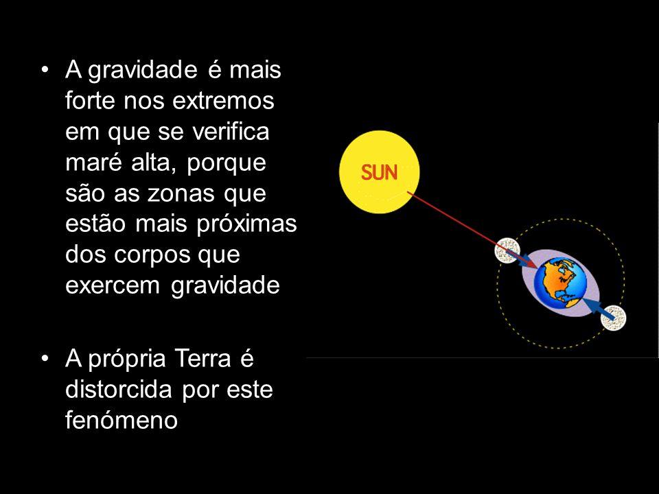 A gravidade é mais forte nos extremos em que se verifica maré alta, porque são as zonas que estão mais próximas dos corpos que exercem gravidade A pró
