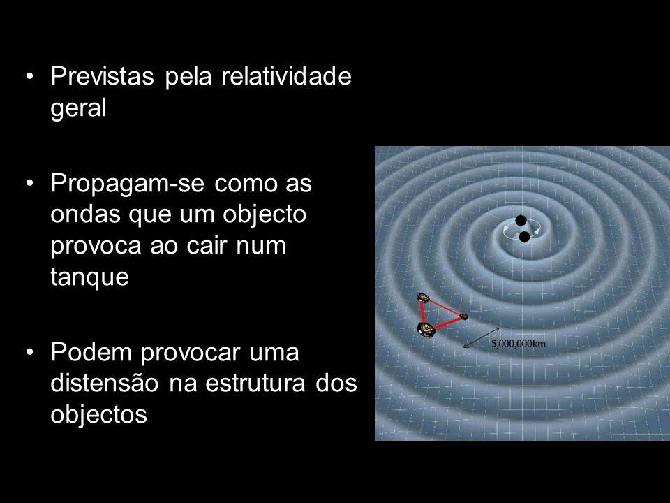 Previstas pela relatividade geral Propagam-se como as ondas que um objecto provoca ao cair num tanque Podem provocar uma distensão na estrutura dos ob