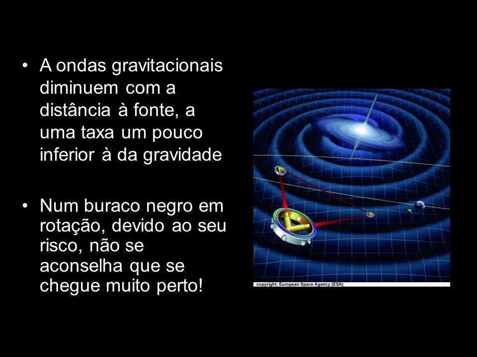 A ondas gravitacionais diminuem com a distância à fonte, a uma taxa um pouco inferior à da gravidade Num buraco negro em rotação, devido ao seu risco,