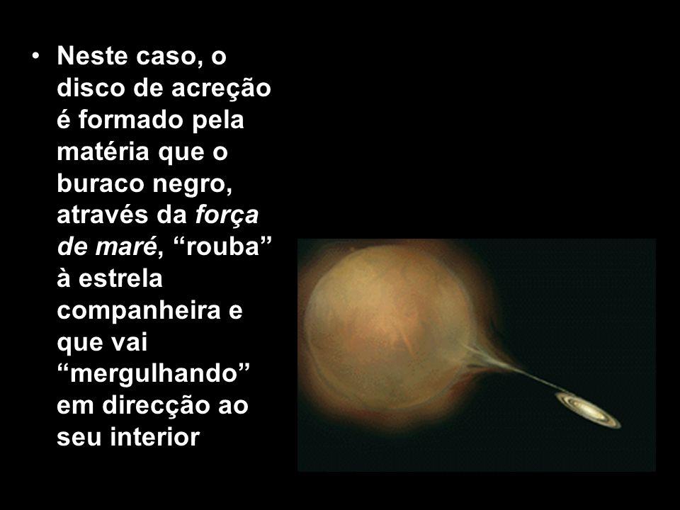 Neste caso, o disco de acreção é formado pela matéria que o buraco negro, através da força de maré, rouba à estrela companheira e que vai mergulhando