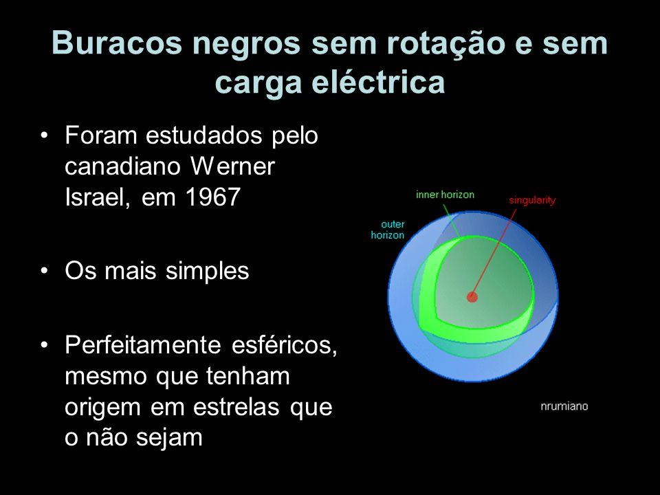 Buracos negros sem rotação e sem carga eléctrica Foram estudados pelo canadiano Werner Israel, em 1967 Os mais simples Perfeitamente esféricos, mesmo