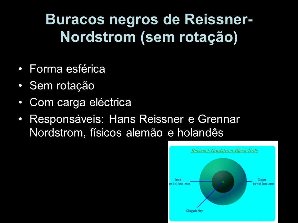 Buracos negros de Reissner- Nordstrom (sem rotação) Forma esférica Sem rotação Com carga eléctrica Responsáveis: Hans Reissner e Grennar Nordstrom, fí
