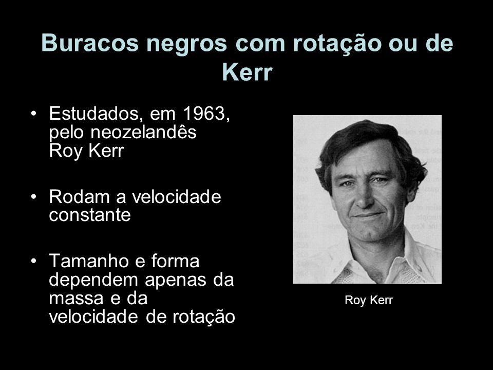 Buracos negros com rotação ou de Kerr Estudados, em 1963, pelo neozelandês Roy Kerr Rodam a velocidade constante Tamanho e forma dependem apenas da ma