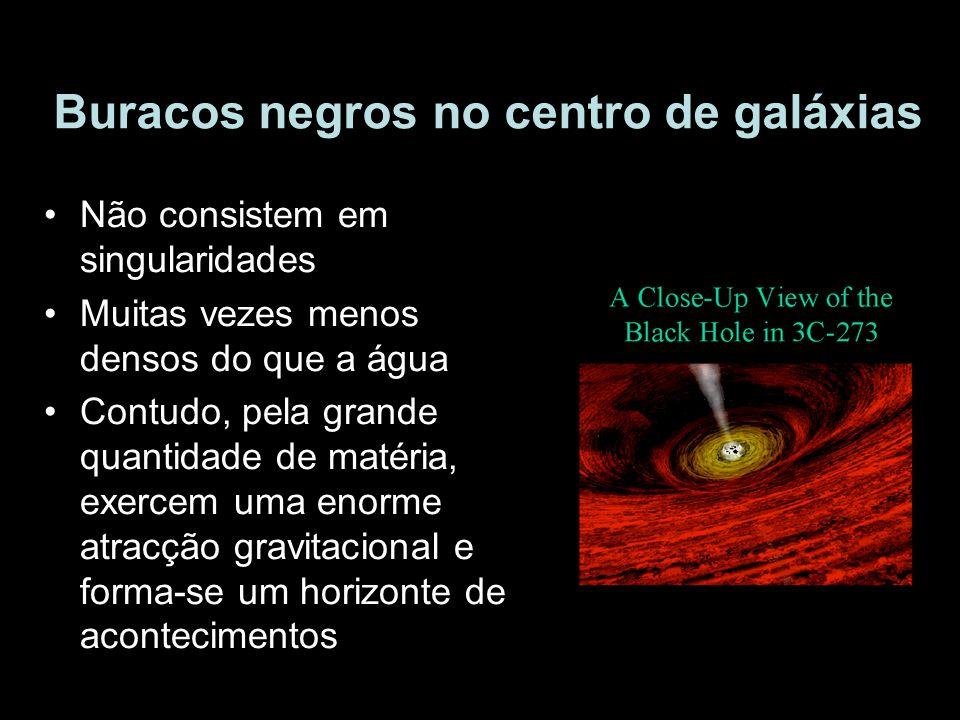 Buracos negros no centro de galáxias Não consistem em singularidades Muitas vezes menos densos do que a água Contudo, pela grande quantidade de matéri