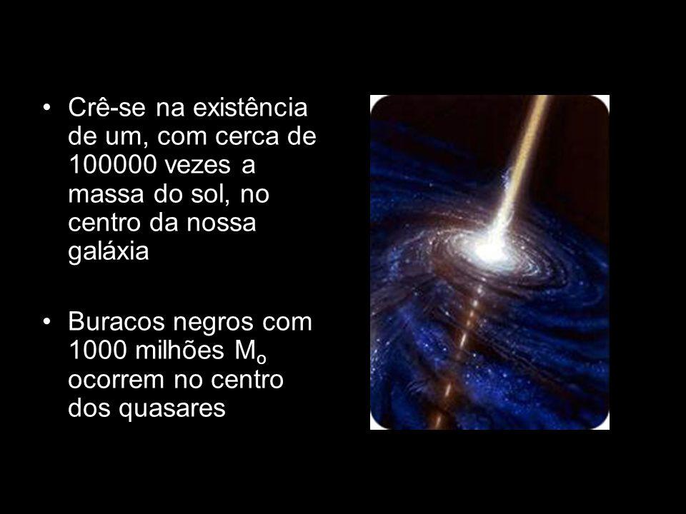 Crê-se na existência de um, com cerca de 100000 vezes a massa do sol, no centro da nossa galáxia Buracos negros com 1000 milhões M o ocorrem no centro