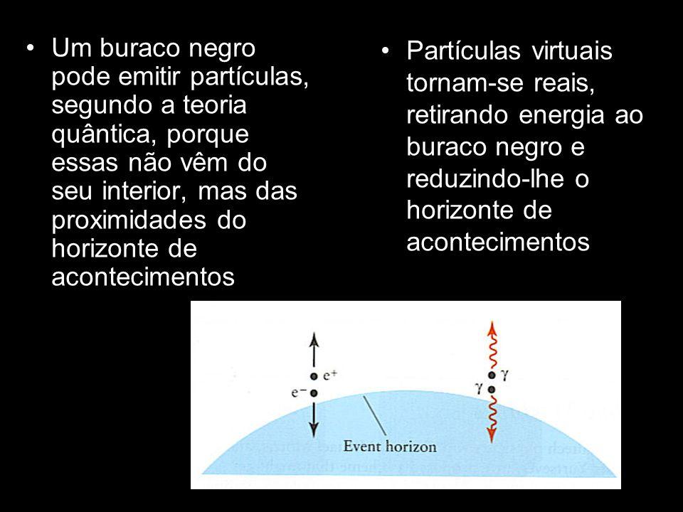 Um buraco negro pode emitir partículas, segundo a teoria quântica, porque essas não vêm do seu interior, mas das proximidades do horizonte de aconteci