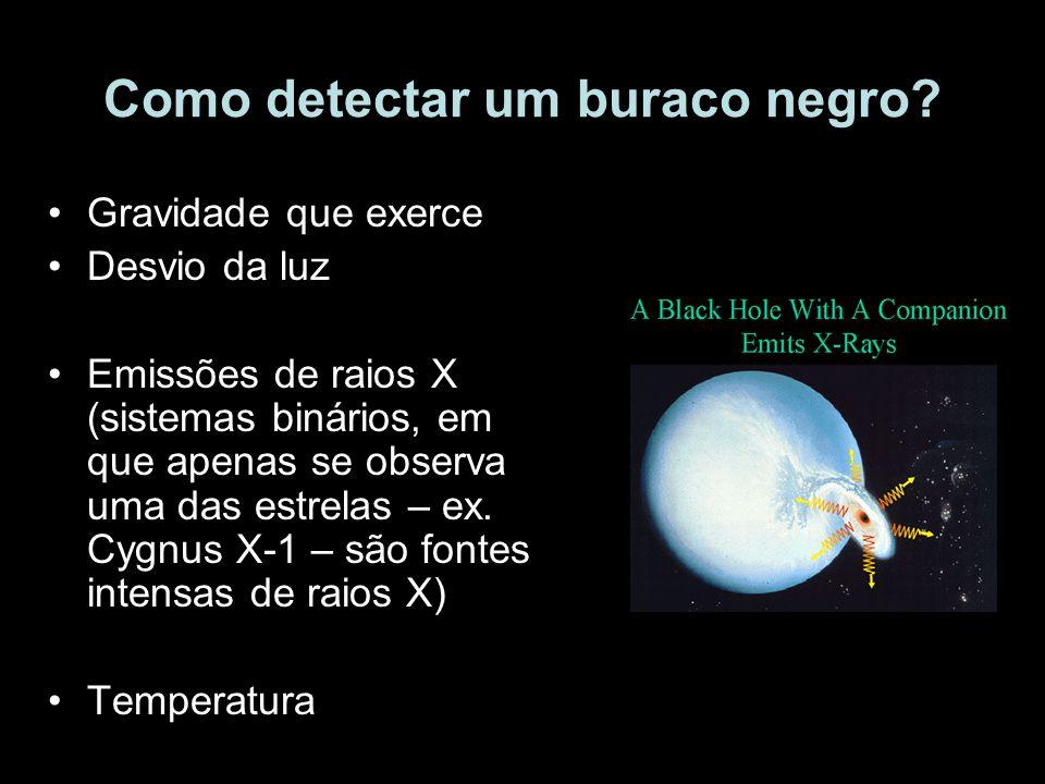 Como detectar um buraco negro? Gravidade que exerce Desvio da luz Emissões de raios X (sistemas binários, em que apenas se observa uma das estrelas –