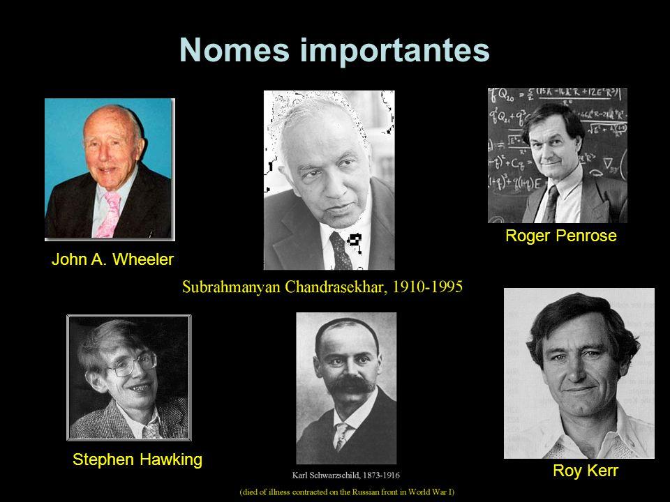 Nomes importantes Roger Penrose Stephen Hawking Roy Kerr John A. Wheeler