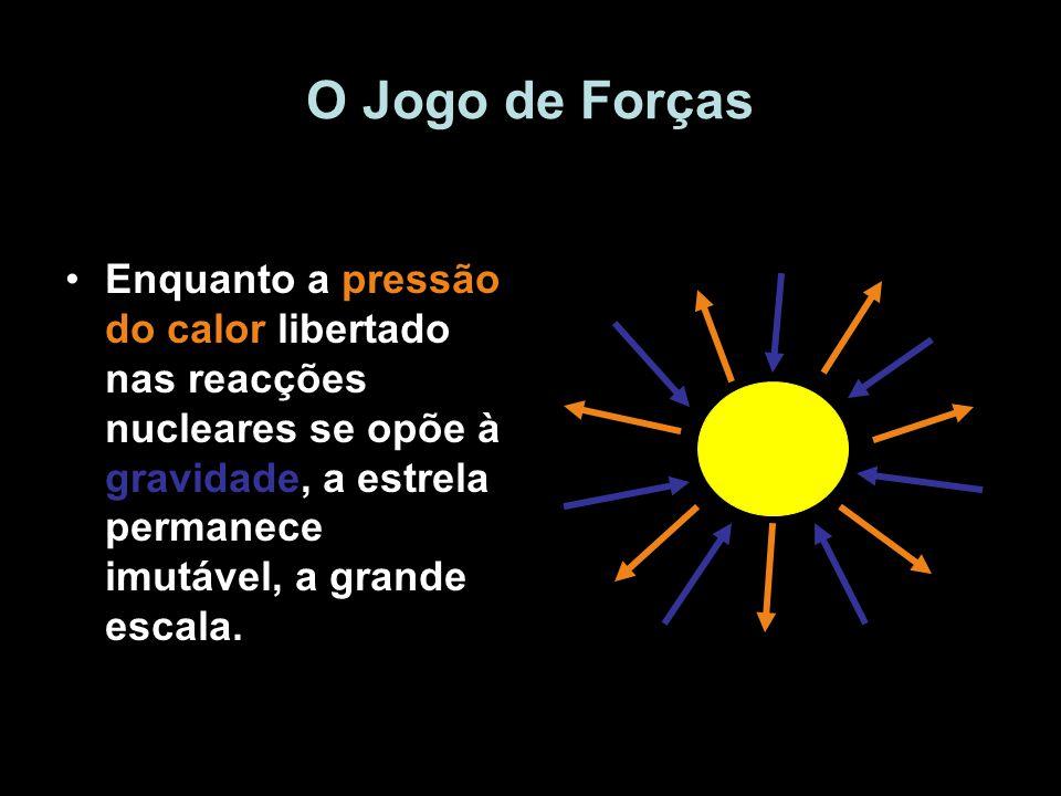 O Jogo de Forças Enquanto a pressão do calor libertado nas reacções nucleares se opõe à gravidade, a estrela permanece imutável, a grande escala.