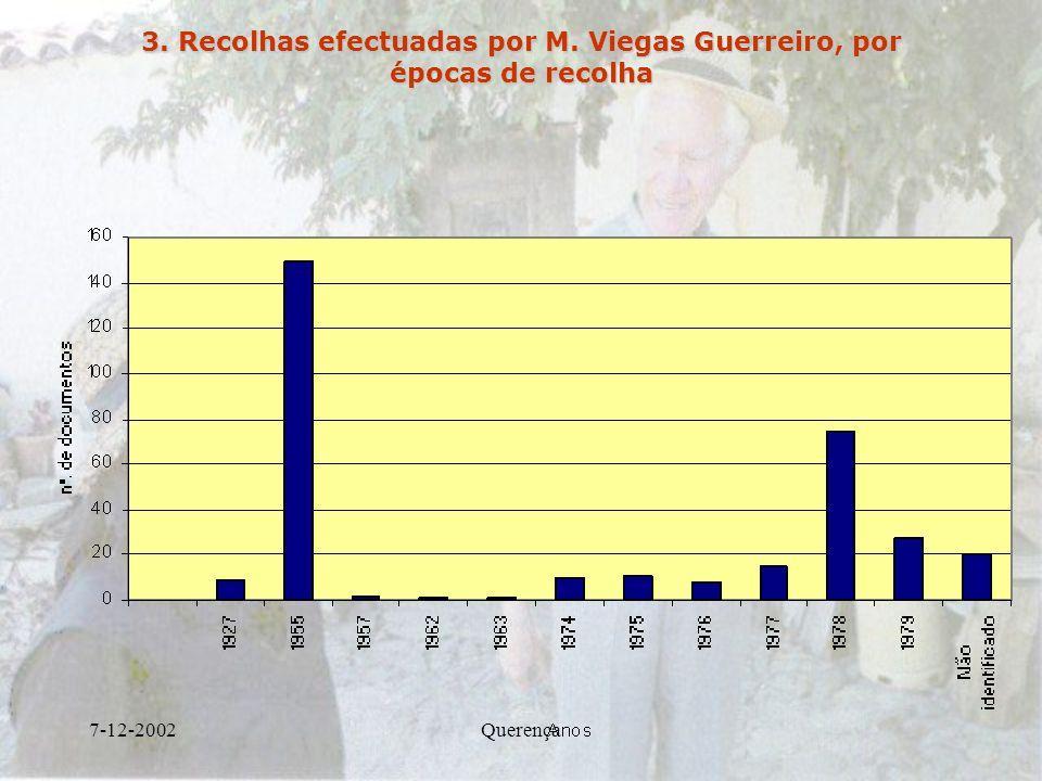 7-12-2002Querença 3. Recolhas efectuadas por M. Viegas Guerreiro, por épocas de recolha