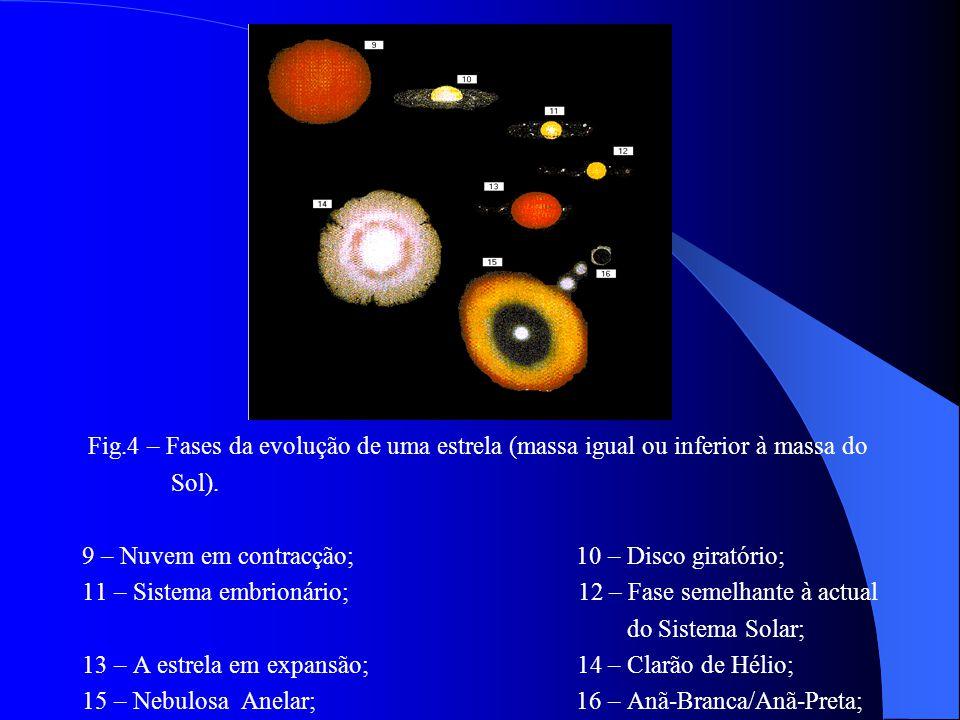 Fig.3 – Fases da evolução de uma estrela (massa superior a 10 massas solares). 6 – Supernova; 7 – Após a explosão da Supernova; 8 – Estrela de Neutrõe
