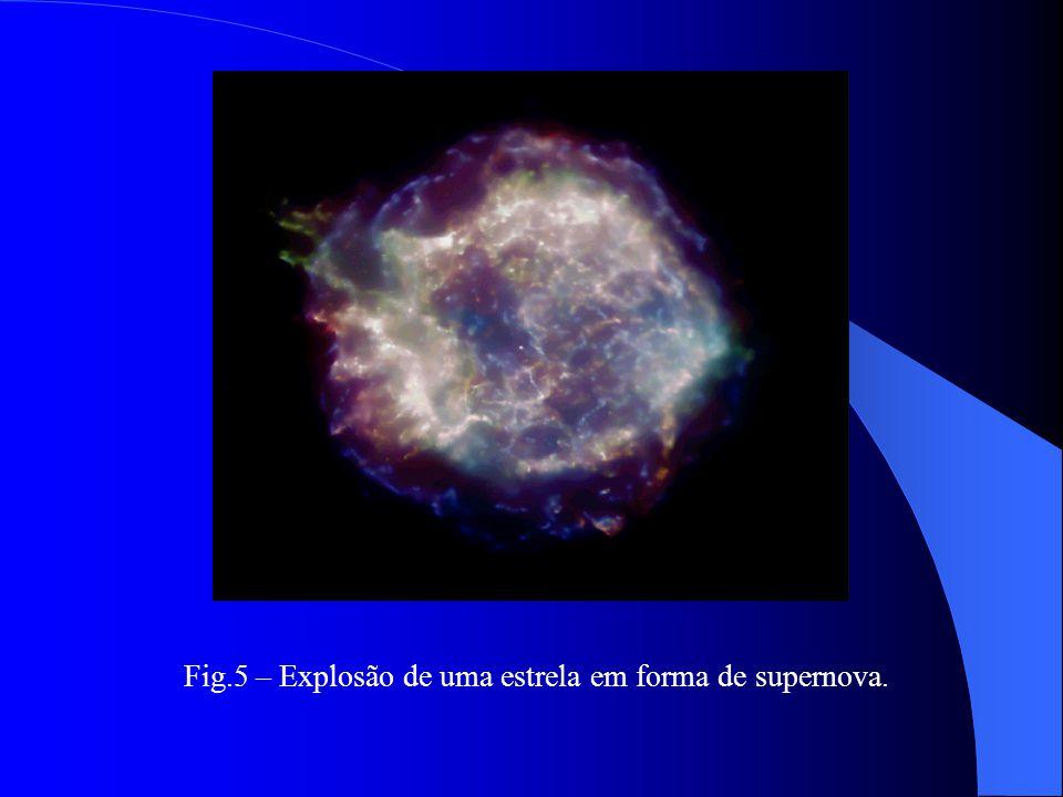 Fig.4 – Fases da evolução de uma estrela (massa igual ou inferior à massa do Sol). 9 – Nuvem em contracção; 10 – Disco giratório; 11 – Sistema embrion