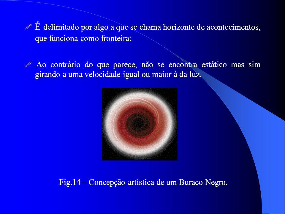 Anatomia dos Buracos Negros O que é um Buraco Negro? Surge através da morte de uma estrela super massiva; São uma região no espaço em que existe muita
