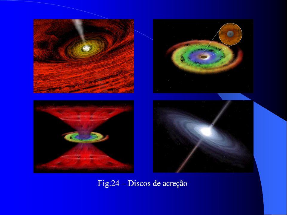Discos de Acreção A matéria ao aproximar-se do campo gravitacional de um buraco negro acaba por formar um disco que gira em torno do próprio buraco –
