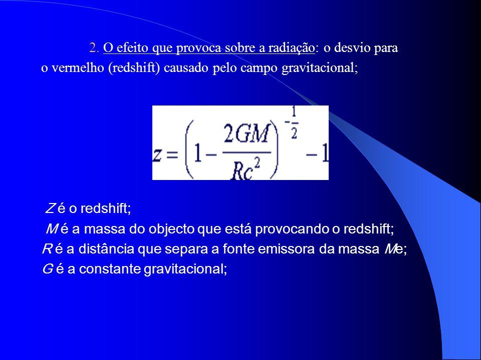 O Campo Gravitacional de um Buraco Negro É o campo de acção do Buraco Negro (do centro ao horizonte de acontecimentos), tem várias consequências: 1. A