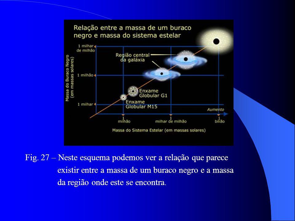 Qual o tamanho de um buraco negro? Não existe um limite de massa ; Para formar um buraco negro basta que uma entidade se comprima a uma densidade sufi