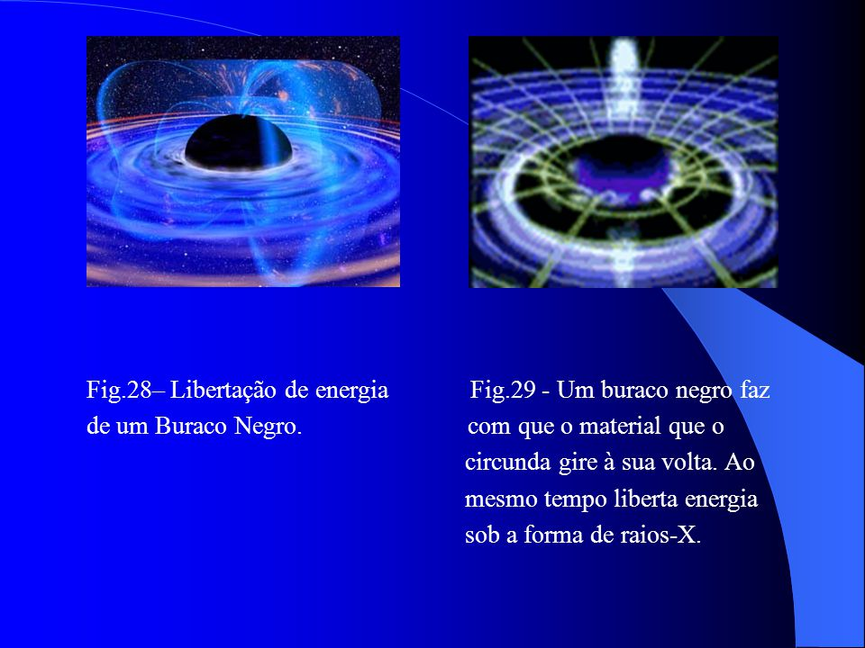 Radiação de um Buraco Negro Stephen Hawking previu que os buracos negros possam emitir uma leve radiação: formam-se no espaço pares de partículas/anti