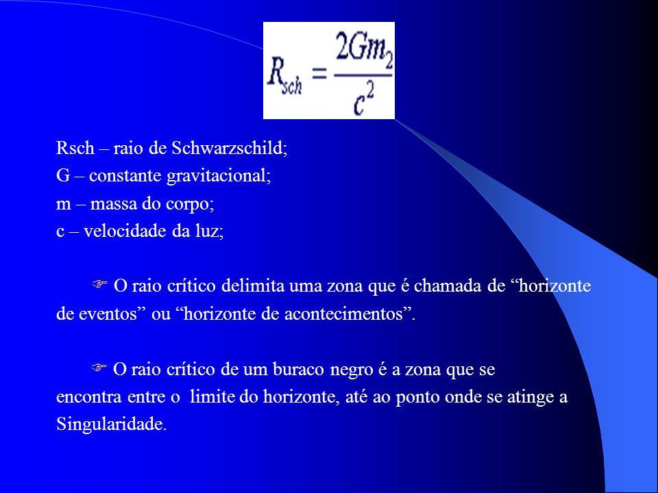 Raio Crítico e o Horizonte de Acontecimentos Schwarzschild usou a teoria da relatividade de Einstein para explicar a forma como o espaço tempo é disto