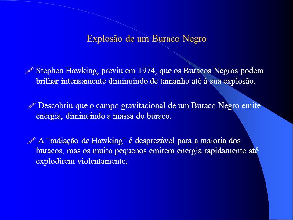 Como é que evaporam? Em 1970, Stephen Hawking afirmou que os Buracos Negros não eram totalmente negros, sendo assim emitem radiação. À medida que a pe