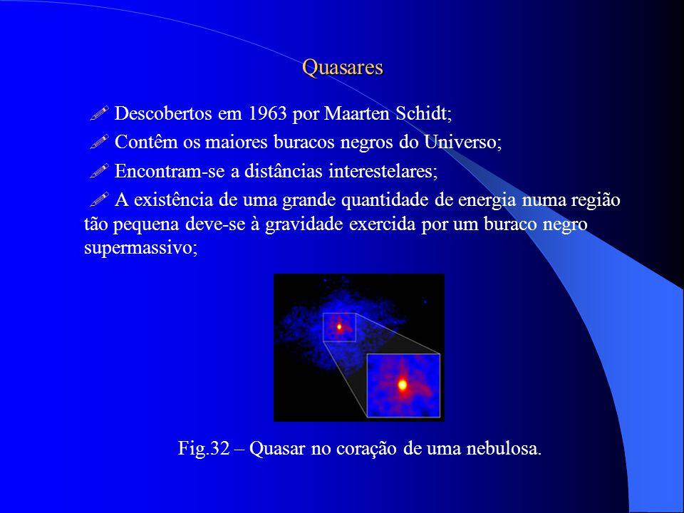 Como descobrir um Buraco Negro? Para se descobrir um buraco negro procuram-se pistas, tais como: correntes de gás quente arrancada a uma estrela; acti