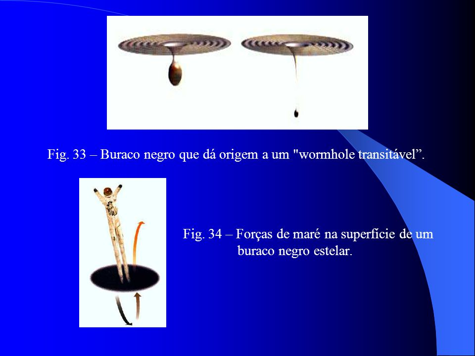 Buracos de Minhoca Foram descobertos através de equações do campo de Flamm, em 1916; Jonh Wheeler estudou-os exaustivamente; Surge da junção de um Bur