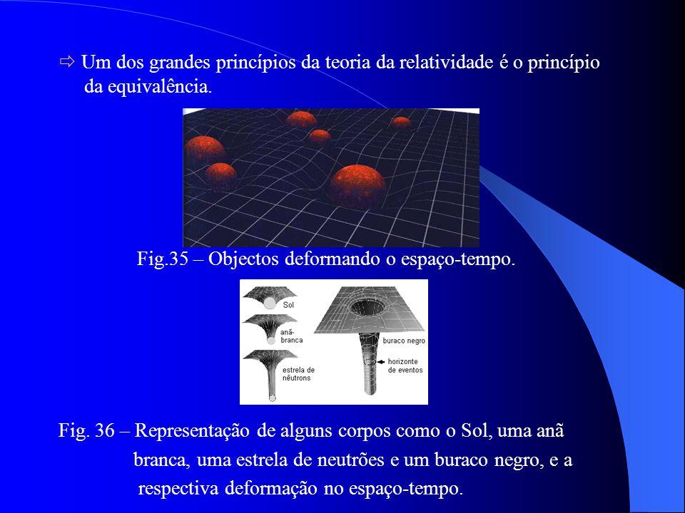 Relatividade Newton foi o primeiro físico a descrever a deformação do espaço tempo gerada pelos corpos na ausência de um campo gravitacional – teoria
