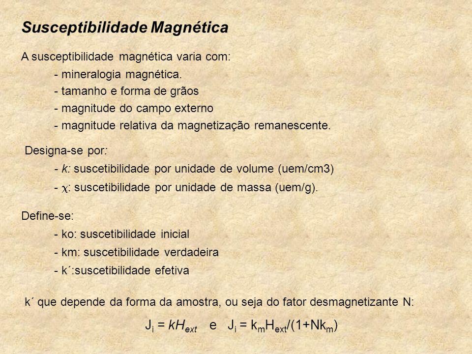 Susceptibilidade Magnética A susceptibilidade magnética varia com: - mineralogia magnética. - tamanho e forma de grãos - magnitude do campo externo -