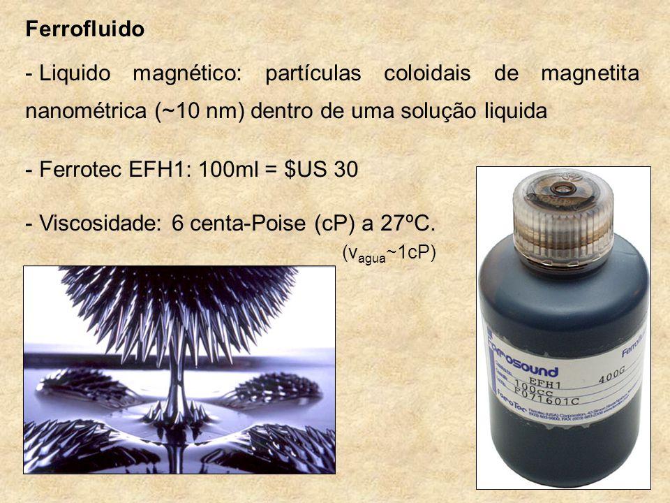 Ferrofluido - Liquido magnético: partículas coloidais de magnetita nanométrica (~10 nm) dentro de uma solução liquida - Ferrotec EFH1: 100ml = $US 30 - Viscosidade: 6 centa-Poise (cP) a 27ºC.