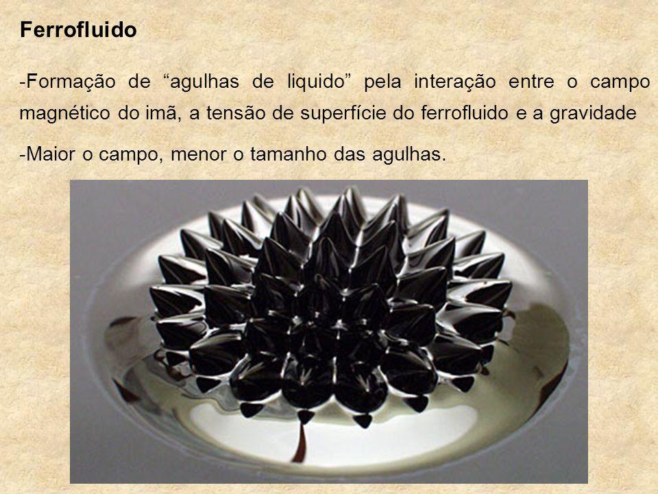 Ferrofluido -Formação de agulhas de liquido pela interação entre o campo magnético do imã, a tensão de superfície do ferrofluido e a gravidade -Maior
