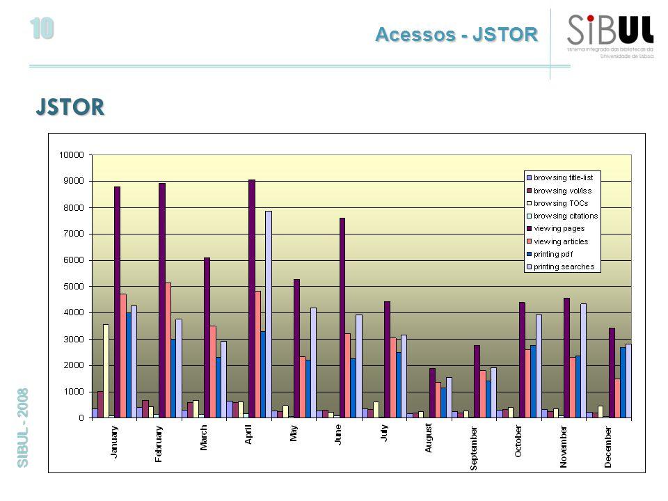 10 SIBUL - 2008 JSTOR Acessos - JSTOR