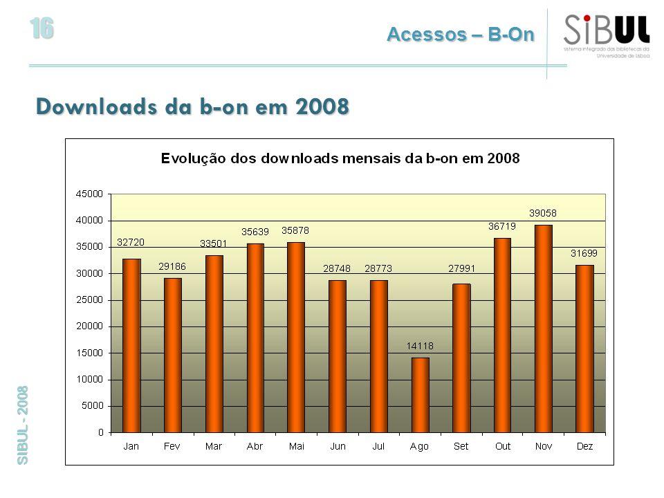 16 SIBUL - 2008 Downloads da b-on em 2008 Acessos – B-On
