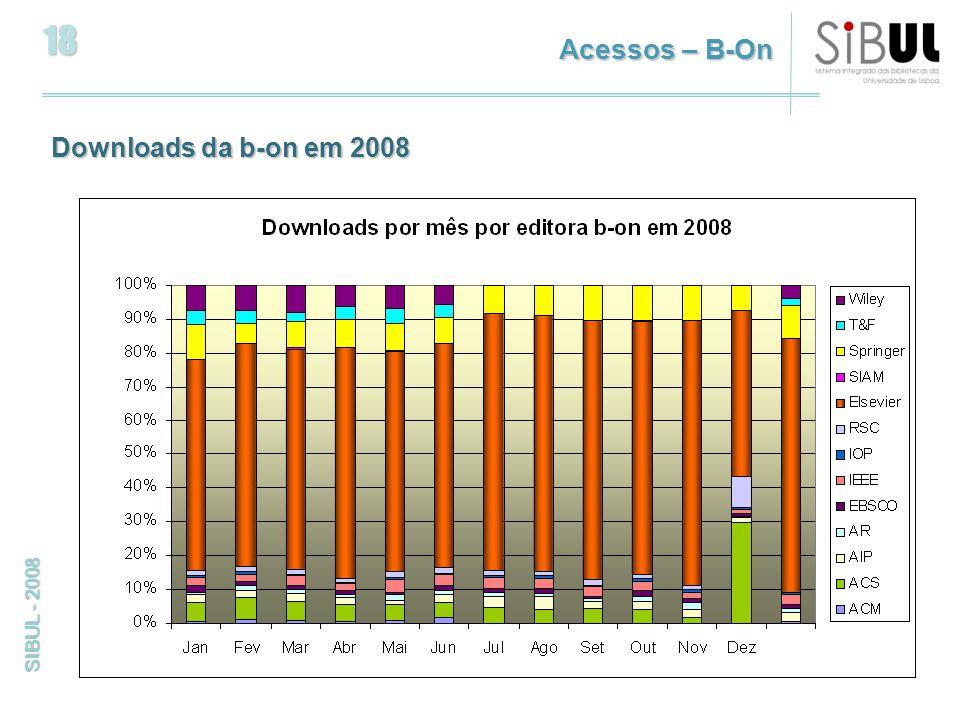 18 SIBUL - 2008 Downloads da b-on em 2008 Acessos – B-On