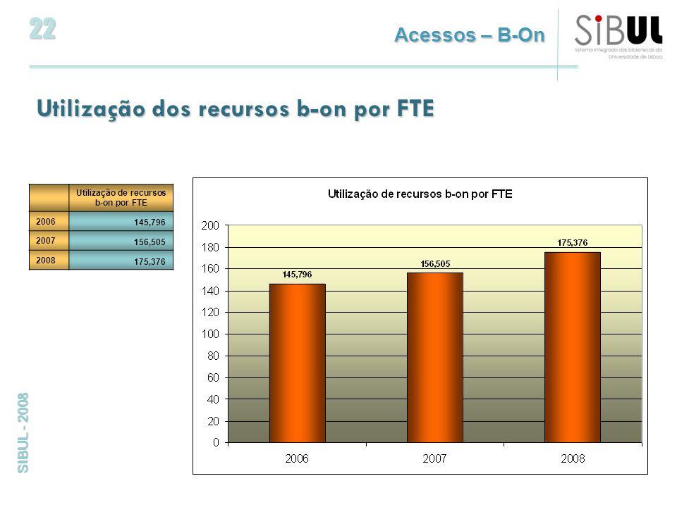 22 SIBUL - 2008 Utilização dos recursos b-on por FTE Acessos – B-On Utilização de recursos b-on por FTE 2006 145,796 2007 156,505 2008 175,376