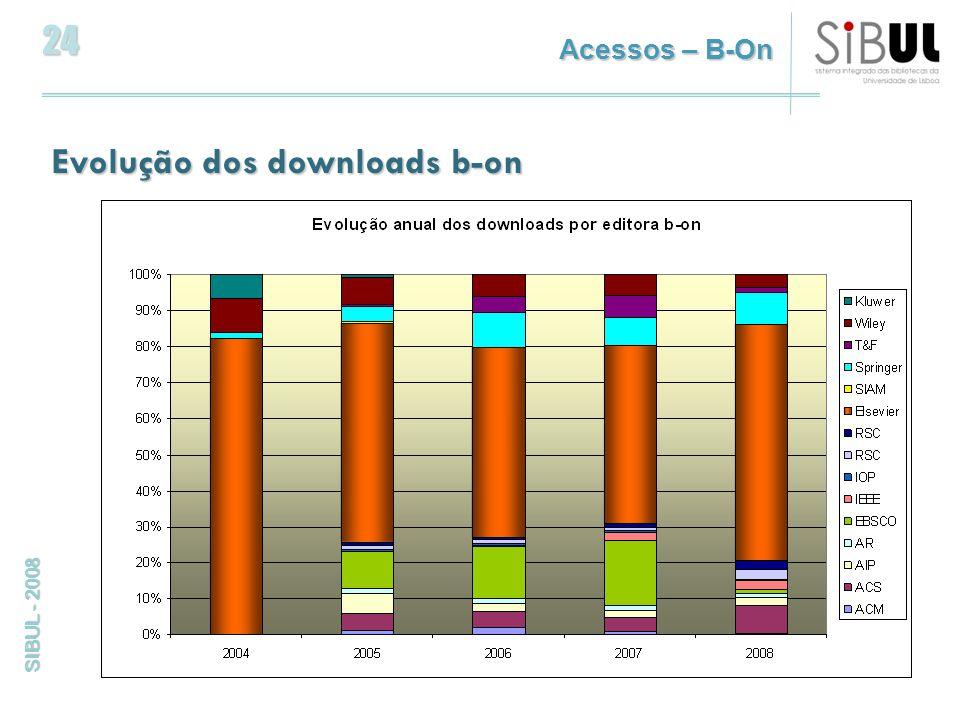24 SIBUL - 2008 Evolução dos downloads b-on Acessos – B-On