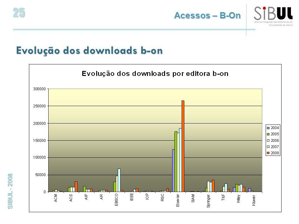 25 SIBUL - 2008 Evolução dos downloads b-on Acessos – B-On