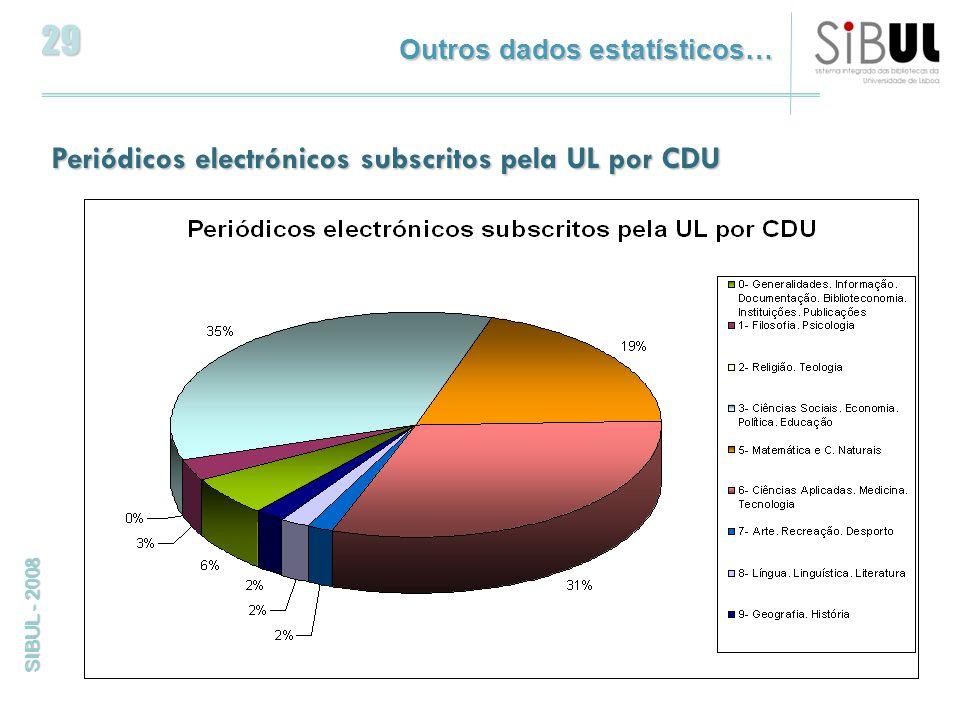 29 SIBUL - 2008 Periódicos electrónicos subscritos pela UL por CDU Outros dados estatísticos…