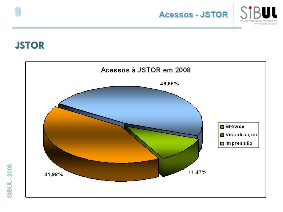 9 SIBUL - 2008 JSTOR Acessos - JSTOR