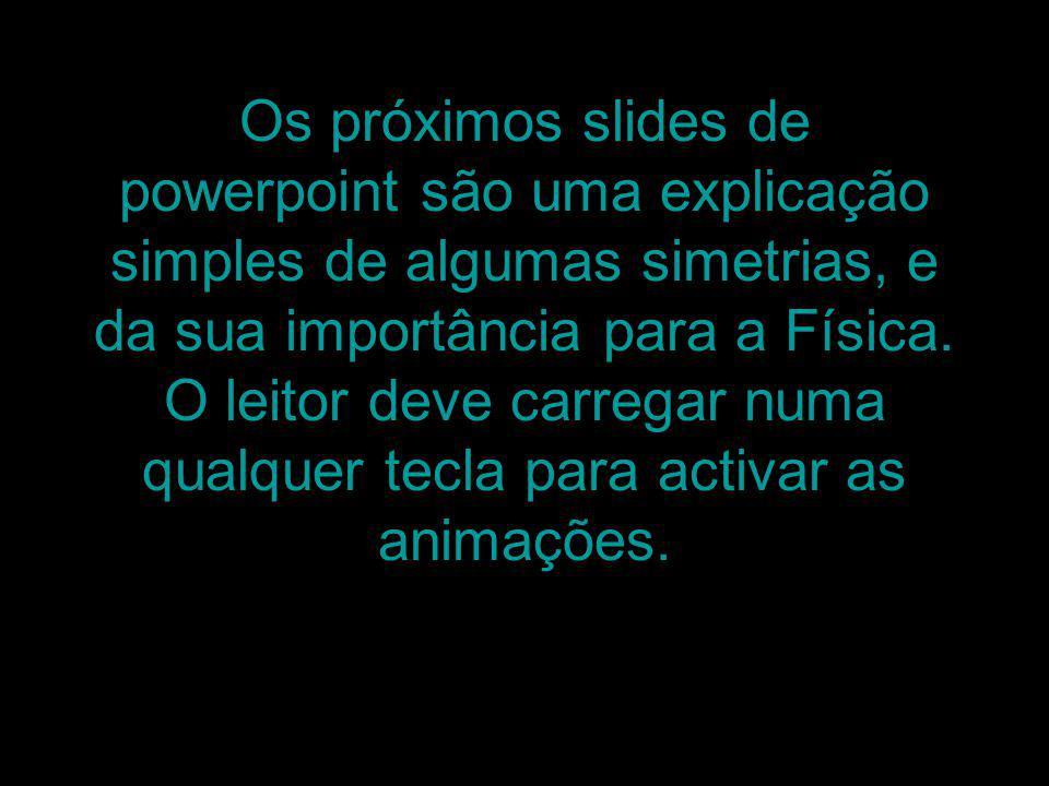 Os próximos slides de powerpoint são uma explicação simples de algumas simetrias, e da sua importância para a Física.
