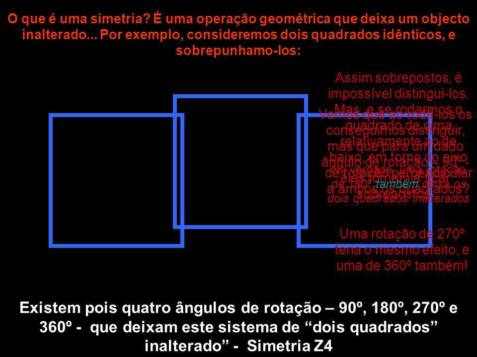 O que é uma simetria.É uma operação geométrica que deixa um objecto inalterado...