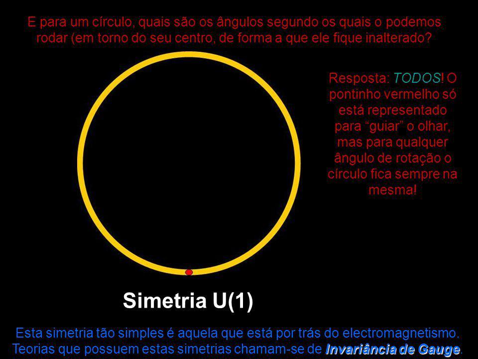 Simetria U(1) Invariância de Gauge Esta simetria tão simples é aquela que está por trás do electromagnetismo.