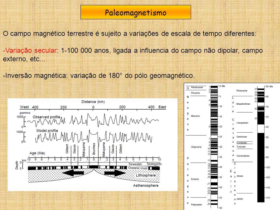 Paleomagnetismo O campo magnético terrestre é sujeito a variações de escala de tempo diferentes: -Variação secular: 1-100 000 anos, ligada a influenci