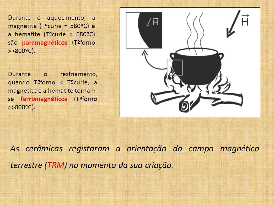 Durante o aquecimento, a magnetite (Tºcurie = 580ºC) e a hematite (Tºcurie = 680ºC) são paramagnéticos (Tºforno >>800ºC). Durante o resfriamento, quan