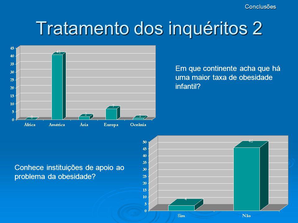 Tratamento dos inquéritos 2 Em que continente acha que há uma maior taxa de obesidade infantil.