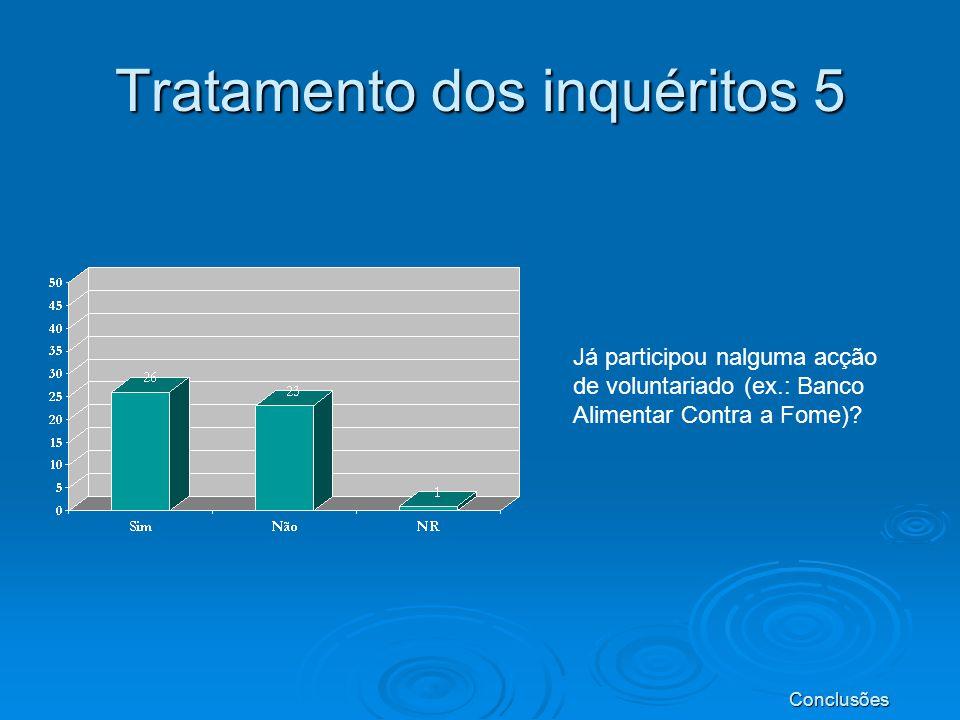 Tratamento dos inquéritos 5 Já participou nalguma acção de voluntariado (ex.: Banco Alimentar Contra a Fome)? Conclusões