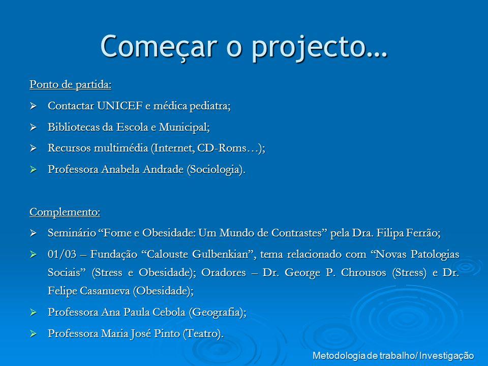 Começar o projecto… Ponto de partida: Contactar UNICEF e médica pediatra; Contactar UNICEF e médica pediatra; Bibliotecas da Escola e Municipal; Bibli
