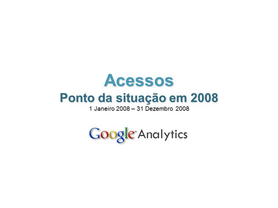 Acessos Ponto da situação em 2008 1 Janeiro 2008 – 31 Dezembro 2008